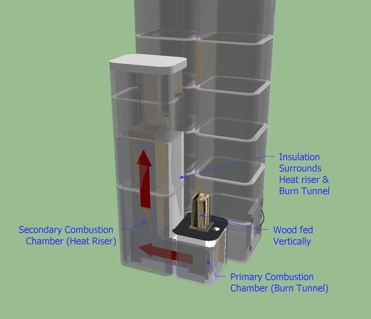 168 best images about rocket mass heaters on pinterest for Rocket water heater plans