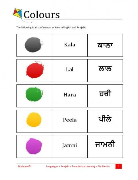 learn punjabi language in hindi pdf