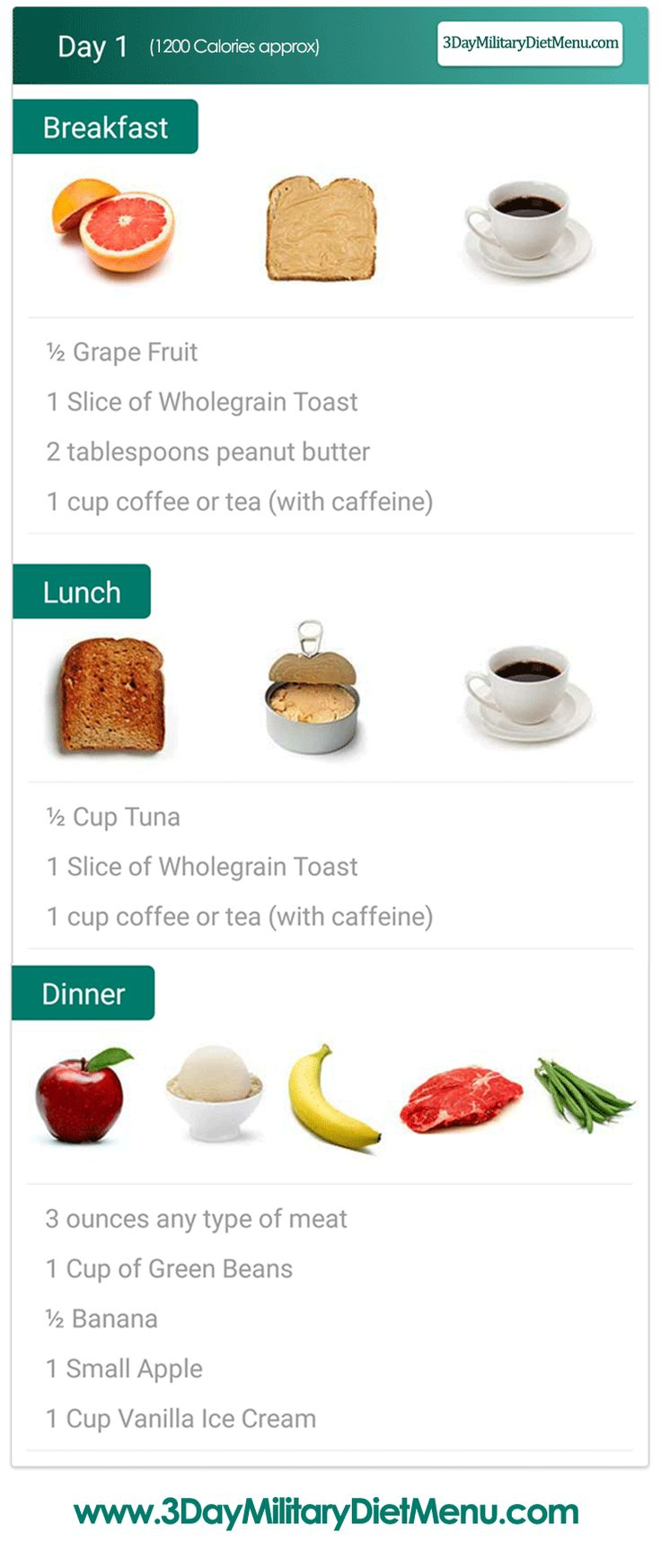 Military Diet Day 1 Meal Plan | Healthy food | Pinterest ...