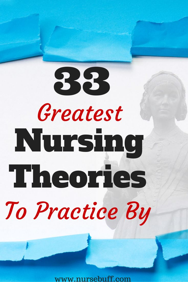 Nursing theory is the backbone of clinical care. Therefore, we have to know them all by heart. #Nursing #Theories #Mnemonics