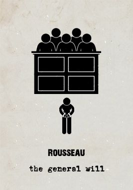 Rousseau's theory of the General Will is framed by his wider Social Contract theory of governance. Here, the individual must deny themselves notions of absolute freedom and 'rights' if these are not in accordance with the 'general will'.Interpreted one way, this has Rousseau simply as arguing for a kind of democracy - where all laws and state actions must be the voice of the majority. However, he is more commonly interpreted as endorsing a tyranny of the majority over minorities. He argues…