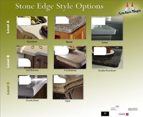 Countertop Edge Styles That Work Best in Small Kitchens Islands ...
