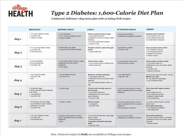 Printable 1800 Calorie Diabetic Meal Plan Pictures to Pin ...