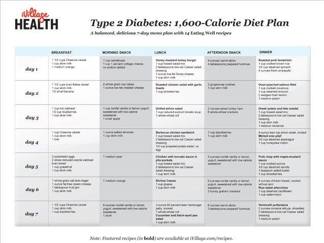 Super Simple diabetic diet plan - Nutrisystem 14 days free DH63