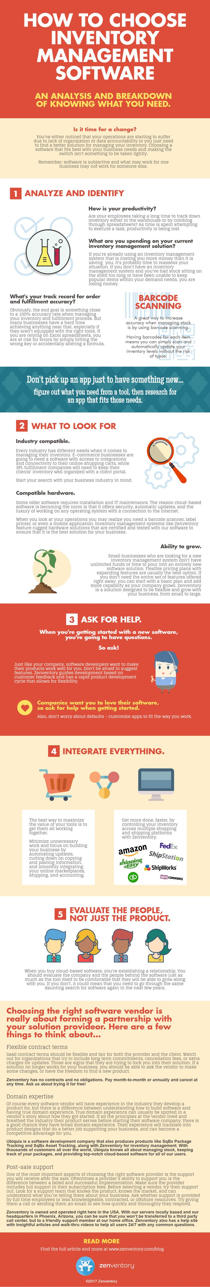 How to choose inventory management software infographic - Zenventory Inventory Management