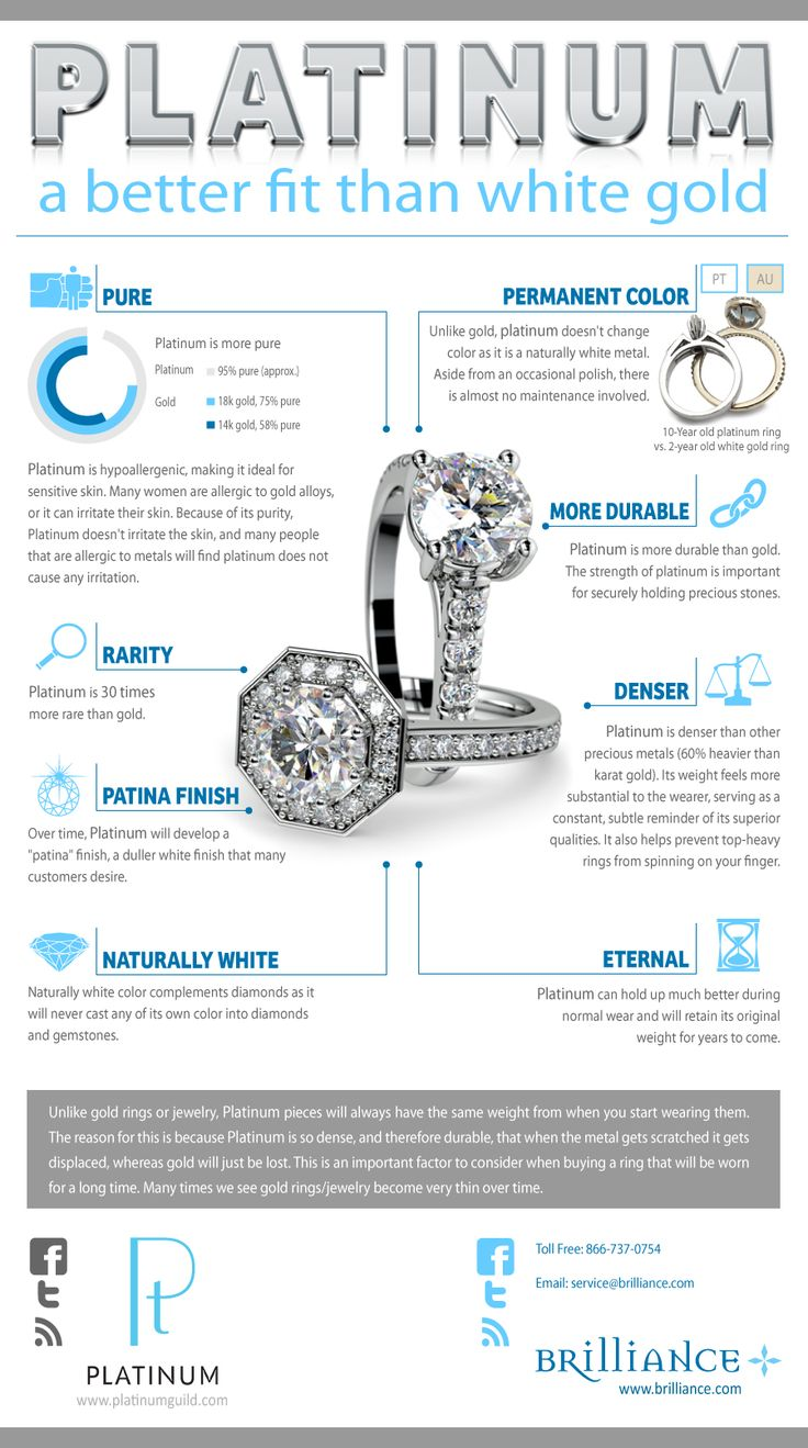 Platinum Versus White Gold (or, Why Platinum  Comes Out On Top!) http://www.brilliance.com/platinum-verses-gold