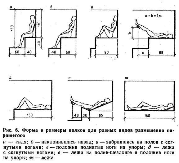 высота полка в русской бане - Поиск в Google