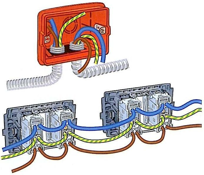 Oltre 1000 idee su prese elettriche su pinterest for Presa schuko collegamento cavi