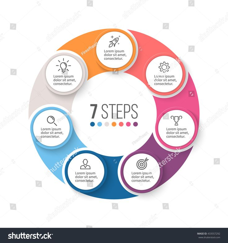 Circular infographic element. Chart, graph, diagram with 7 steps, options, parts. Vector business template.