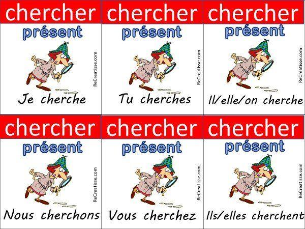 Affichages Et Outils Pour La Conjugaison Recreatisse Conjugaison Exercice Ce1 Conjugaison Francais