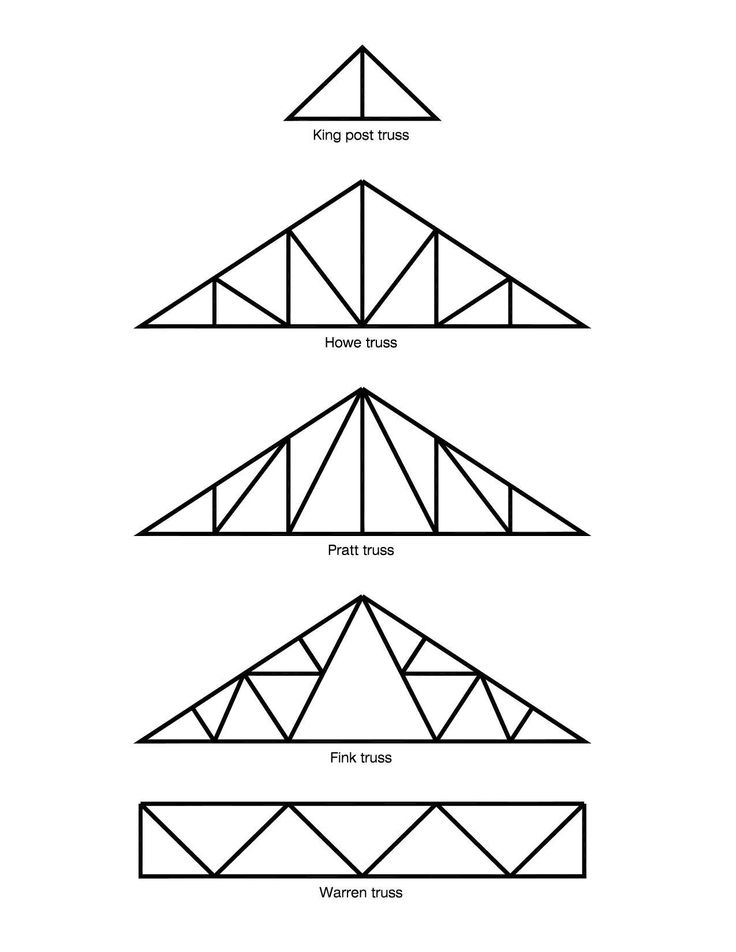 Common-Roof-Trusses
