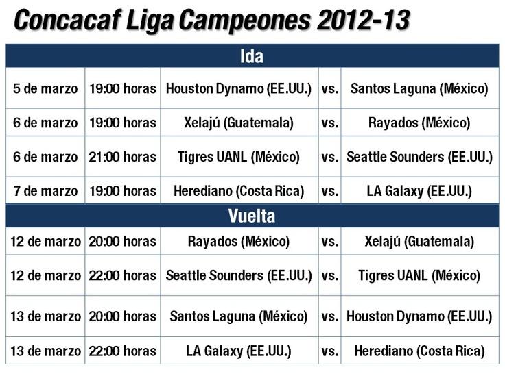 Calendario Cuartos de Final Concacaf Liga Campeones