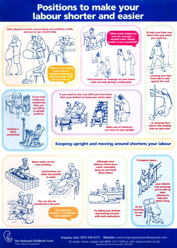 positions to make labour shorter and easier. I love these pictures and descriptions! Especially the one with the husband lying on the bed patting the woman who is face first in a bean bag!