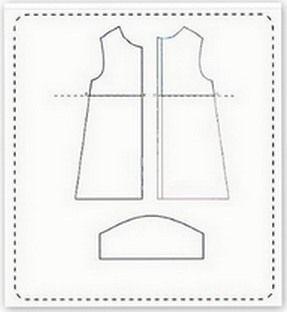 Singkatan dan Istilah Dalam Menjahit ~ Cara Menjahit Pakaian