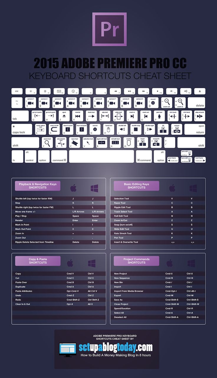 Adobe Premiere Pro Keyboard Cheat Sheet
