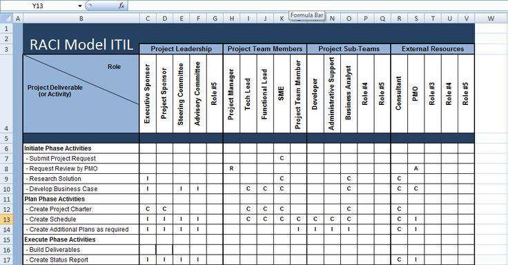 XLS RACI Model ITIL Excel Template – Microsoft Excel