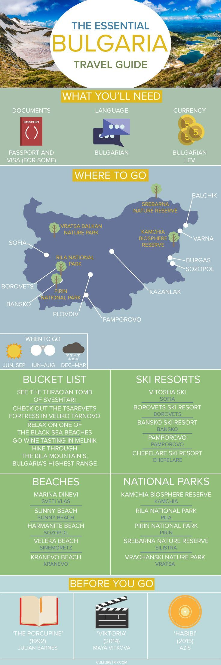 The Essential Travel Guide to Bulgaria (Infographic)|Pinterest: @theculturetrip