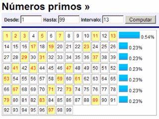 EL PROFESOR MAX: NÚMEROS PRIMOS Y NÚMEROS COMPUESTOS