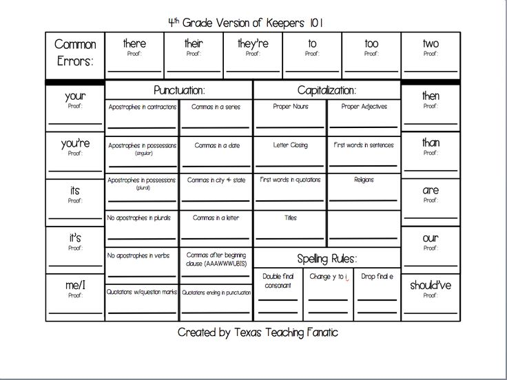 4th grade writing strategies Standard course of study  students in fourth grade apply reading strategies and skills  they use a variety of strategies and writing process elements to.