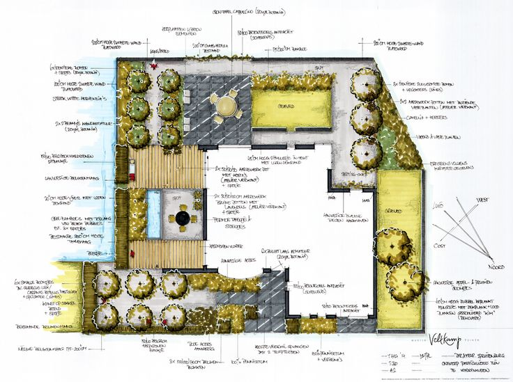 Private garden design for a project in waddinxveen in the for Garden design netherlands