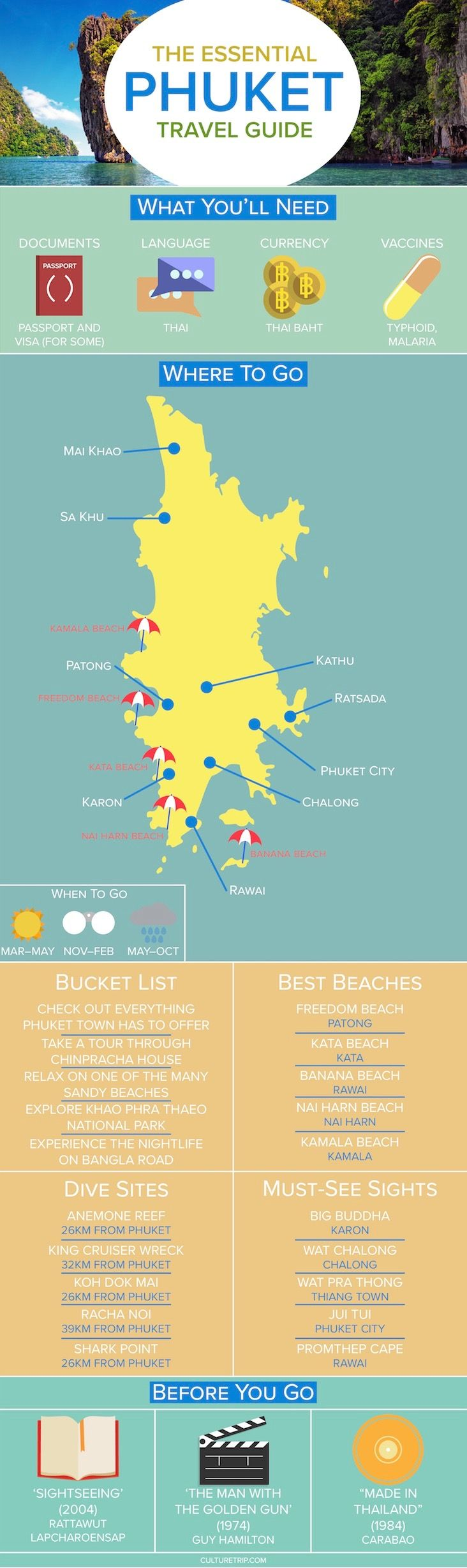 The Essential Travel Guide to Phuket (Infographic)|Pinterest: @theculturetrip