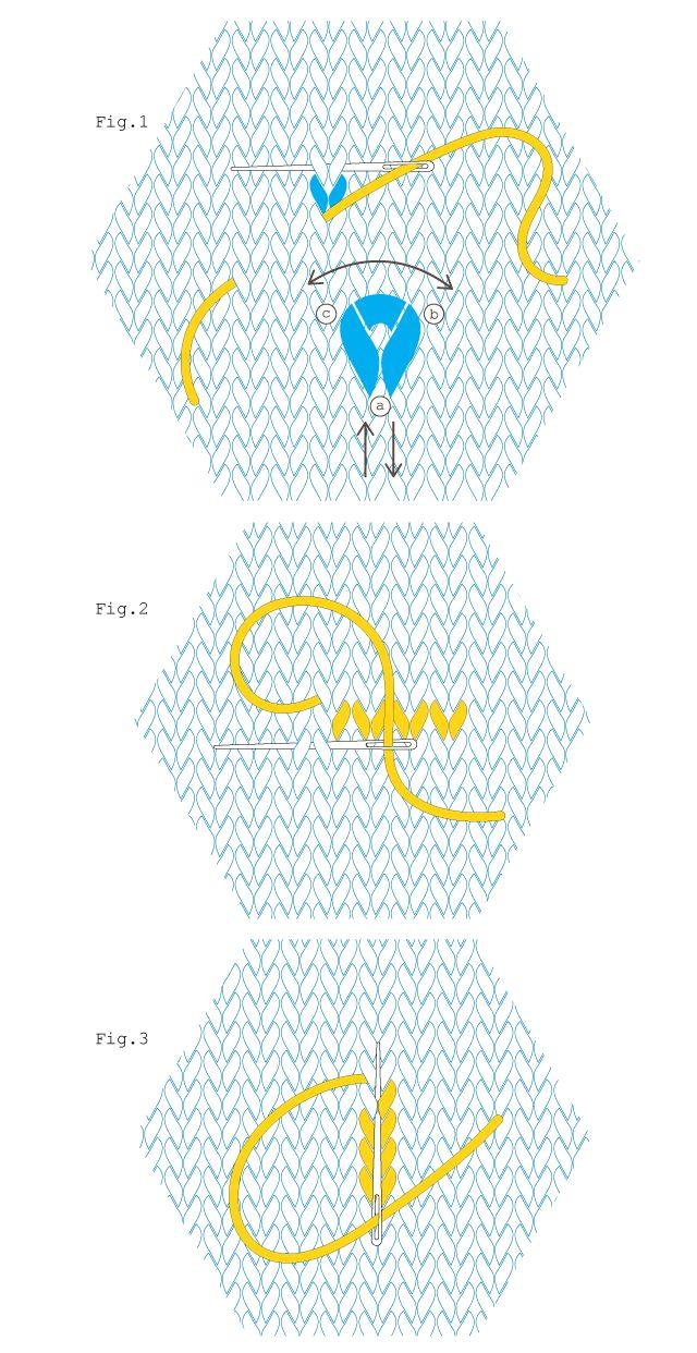Рукава с вышитыми заплатками (Diy) / Аксессуары (не украшения) / ВТОРАЯ УЛИЦА