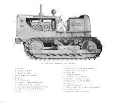 Resultado de imagen para tractor de cadena caterpillar d7