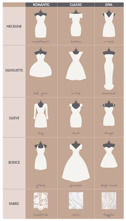 A cheat sheet to choosing the right wedding dress  Most wished-for items on Amazon : Activewear // Coats & Jackets // Dresses // Jeans // Jumpers // Leggings // Lingerie // Makeup // Pants // Shoes // Shorts // Skirts // Socks // Sweatshirts // Tops & TeesVia