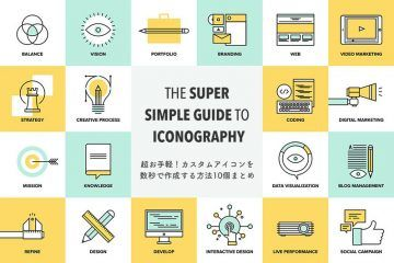 the-super-simple-guide-to-iconography