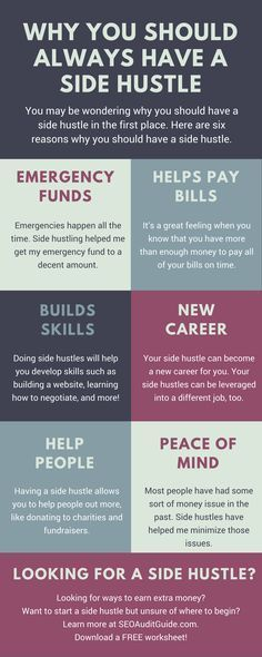 The first reason why you should have a side hustle is that side hustling will allow you to make more money. Having more money will allow you to put some of that in an emergency fund. Emergencies happen all the time. Your heat or air could go out in your home, or your car could need some work.