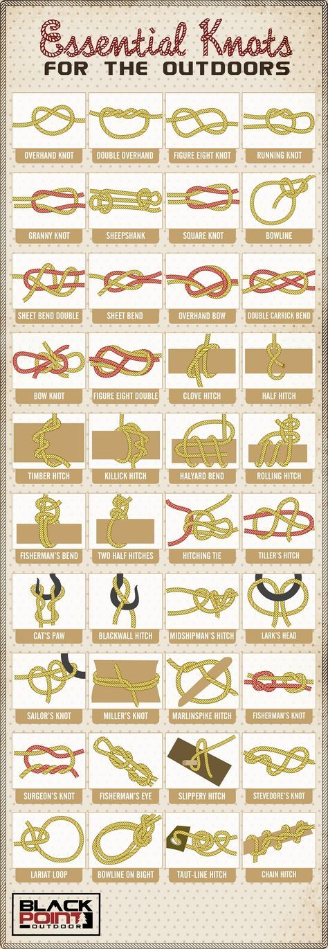 Essential Knots, Knot Tying, Knots of the outdoors