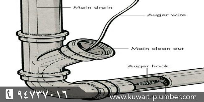 علاج انسداد مواسير الصرف الصحي Unclog Drain Floor Drains Plumbing Drains