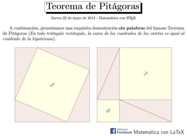 Pythagoras's theorem. Graphic demonstration. http://www.facebook.com/matematicaconlatex