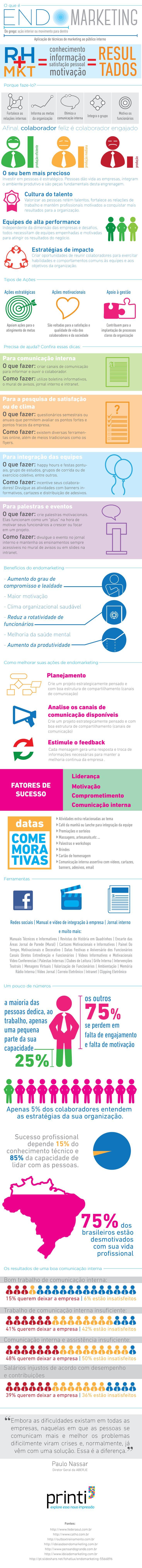 Infográfico - O que é Endomarketing: Aplicações de técnicas de marketing ao…