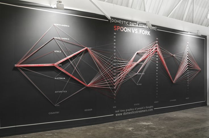 Data Strings: Physical Parallel Coordinates   List of Physical Visualizations