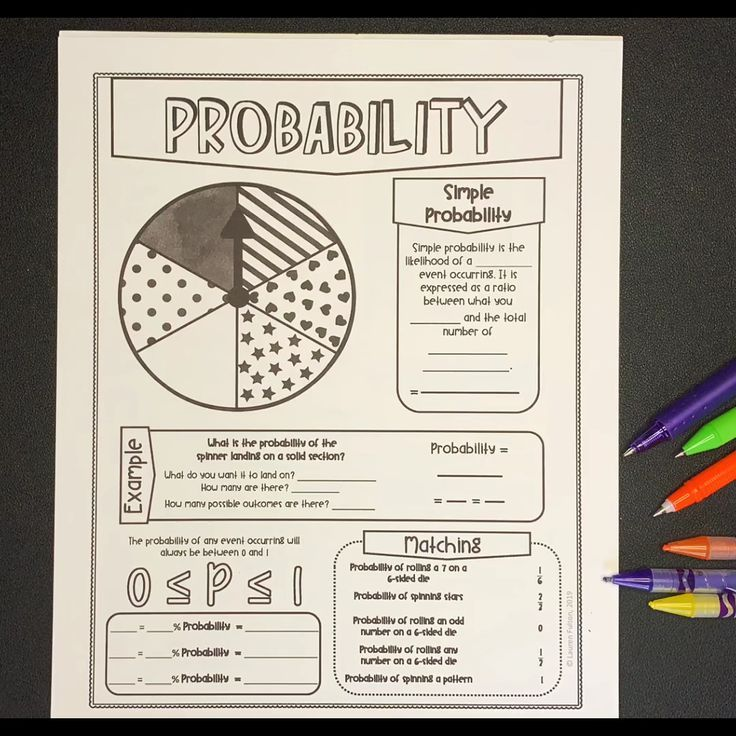7th grade probability notes probability lessons 7th