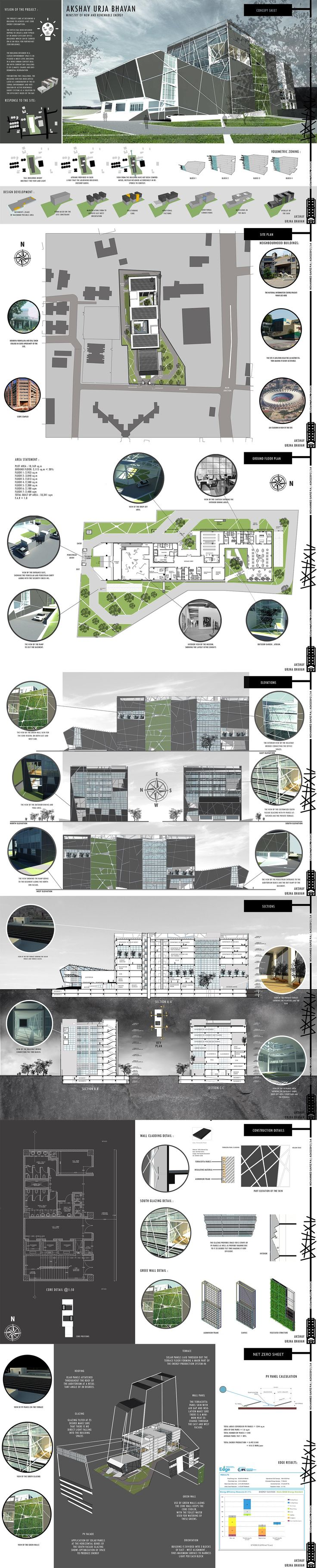 AKSHAY URJA BHAVAN - net zero office building - Sem VI B
