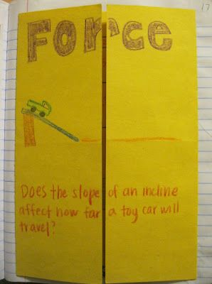 Sherrie-I really like this! Mini Science Board: Use for teaching steps in the Scientific Method