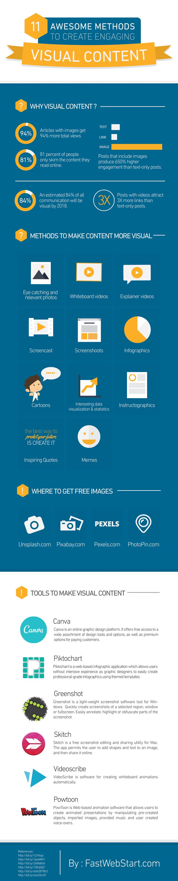 11 Awesome Methods To Create Engaging Visual Content #infographic http://bit.ly/2mvUxoF