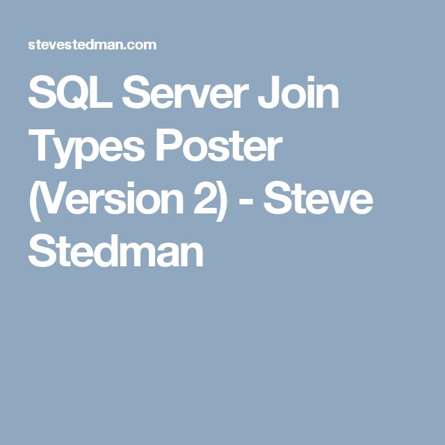 SQL Server Join Types Poster (Version 2) - Steve Stedman