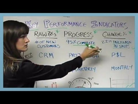 How to Develop Key Performance Indicators (KPIs) - YouTube