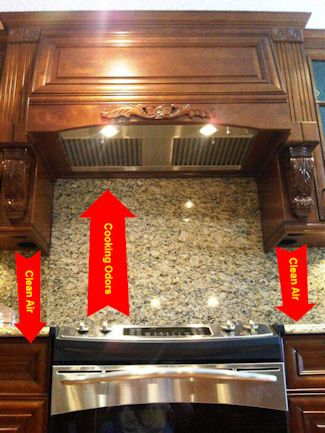 Function of Maple Wood Recirculating Range Hood