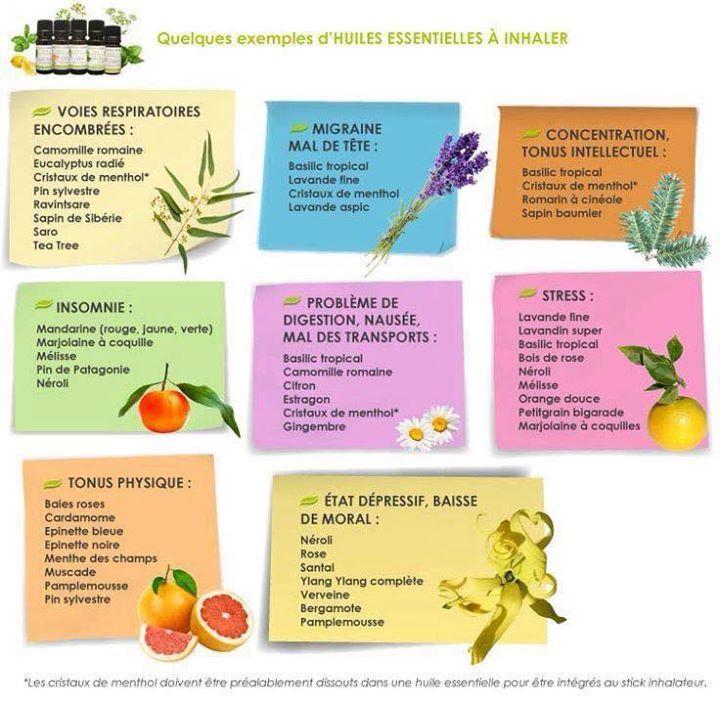 huiles essentielles à inhaler