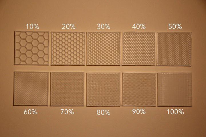Coupe transversale d'un cube imprimé en nid d'abeille à différentes densités