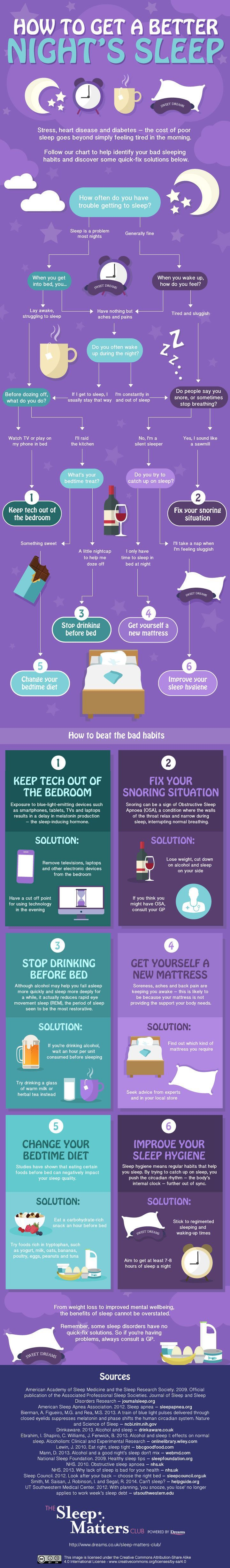 A Helpful Infographic To Make You Have Better Sleep get better sleep, sleeping tips