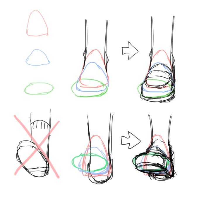 How to draw the foot in perspective