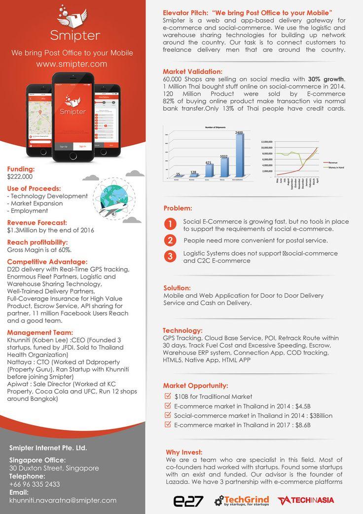 Brochure Design Participación en el concurso número 15 para Design an A4 Brochure for Smipter's Executive Summary