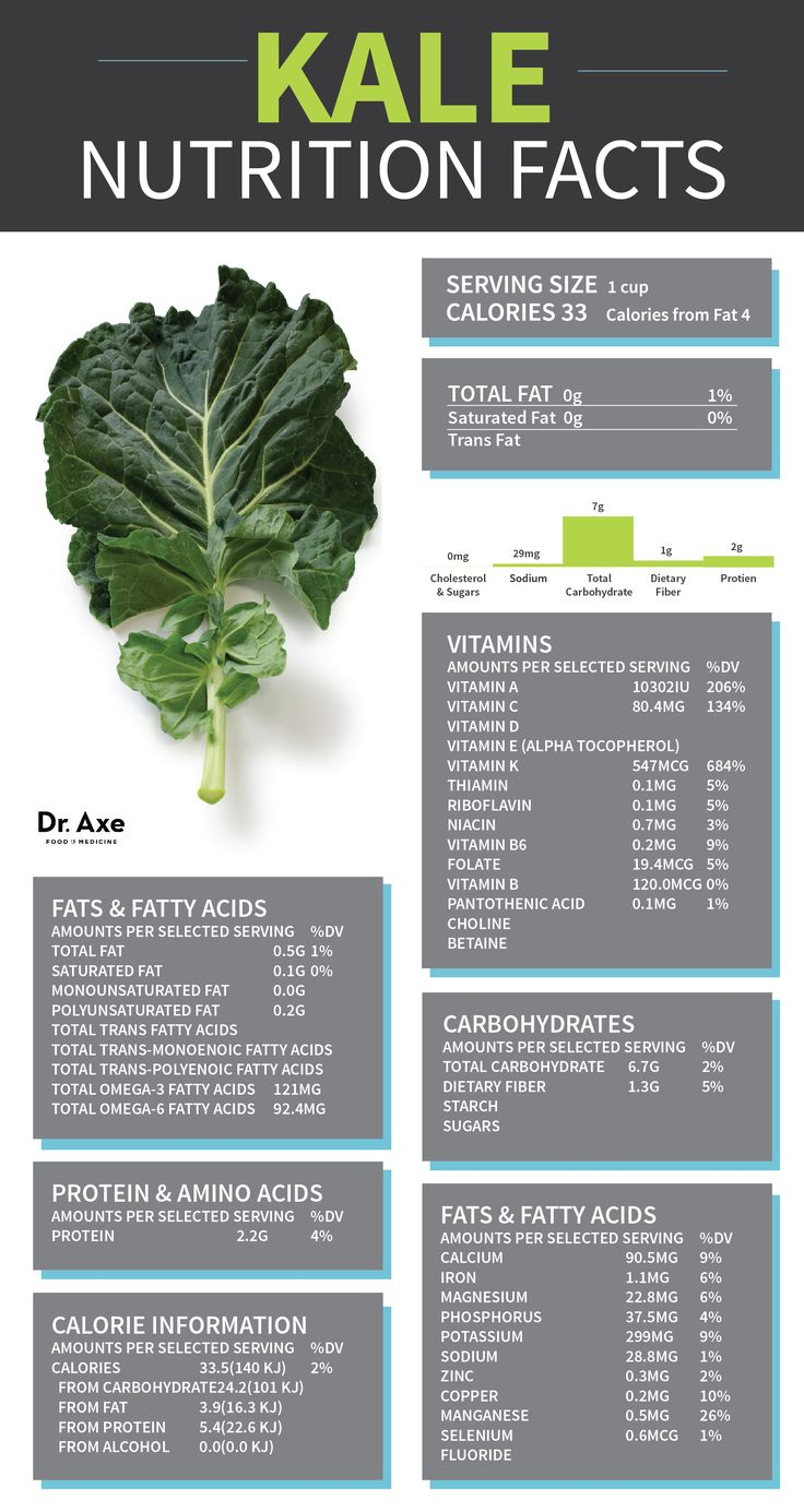 Kale Nutrition Facts Table http://www.draxe.com #health #holistic #natural