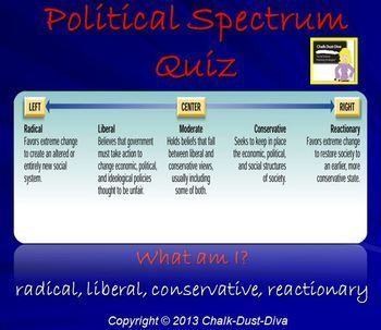 political ideology liberal conservative - Yahoo Image Search Results