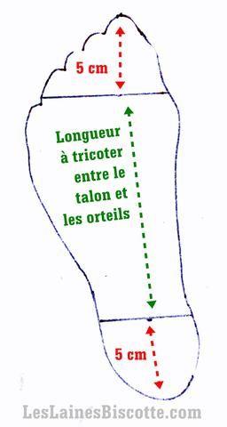 """Como tricotar um salto adicional ou o """"calcanhar Afterthought"""" em francês"""